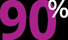 90percent-numbers